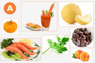 /Files/images/vitamin-a-retinol2.jpg